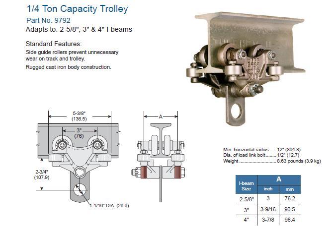 I Beam Trolley Jervis Webb Industrial Grade 500 Pounds