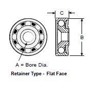 Roda para carrinho de face plana Webb F10214