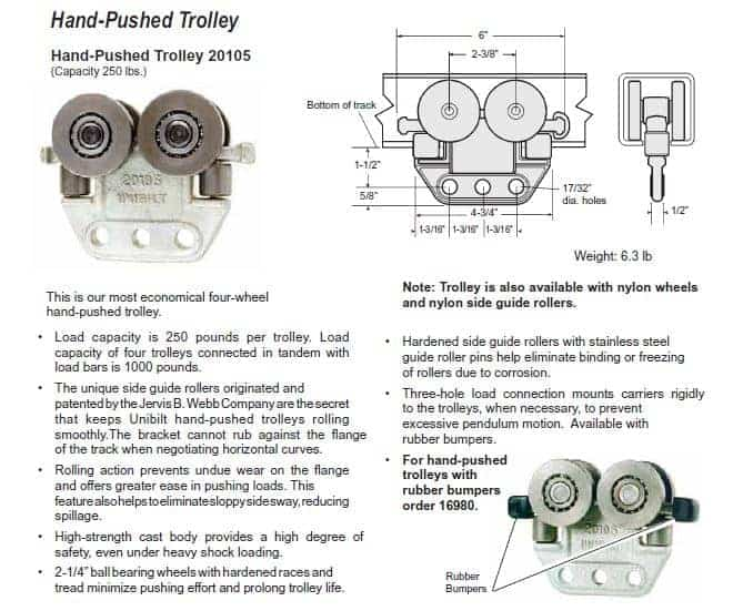 Unibilt Trolley Specifications
