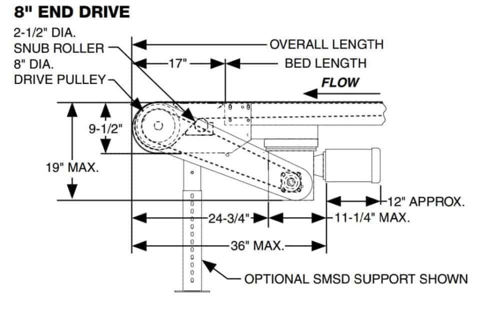 diagram of conveyor belt conveyor belt | 16