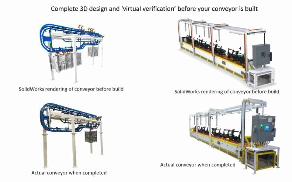 virtual verification before your conveyor system is built