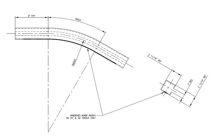 Enclosed Track Horizontal Turn